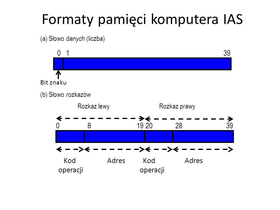 Formaty pamięci komputera IAS Rozkaz lewyRozkaz prawy 0 8 19 20 28 39 Kod Adres Kod Adres operacji operacji Bit znaku 0 1 39 (a) Słowo danych (liczba)