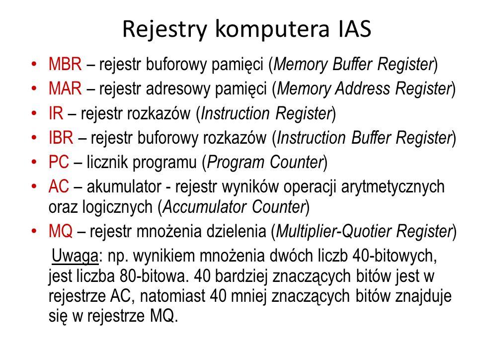 Rejestry komputera IAS MBR – rejestr buforowy pamięci ( Memory Buffer Register ) MAR – rejestr adresowy pamięci ( Memory Address Register ) IR – rejes