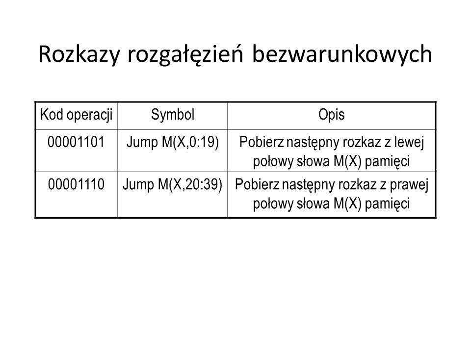 Rozkazy rozgałęzień bezwarunkowych Kod operacjiSymbolOpis 00001101Jump M(X,0:19)Pobierz następny rozkaz z lewej połowy słowa M(X) pamięci 00001110Jump