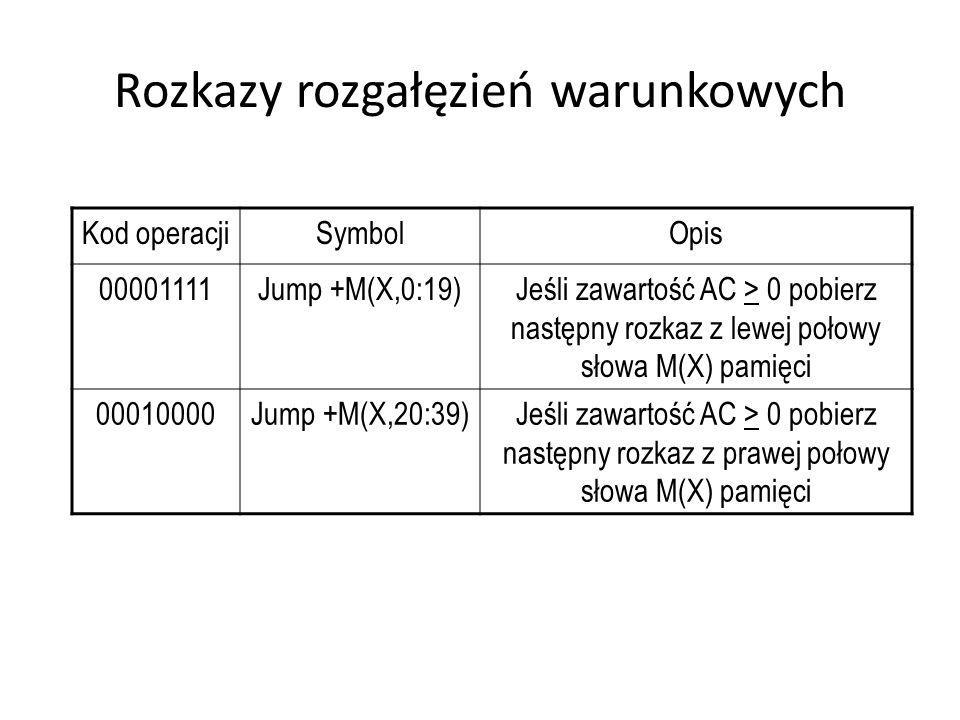 Rozkazy rozgałęzień warunkowych Kod operacjiSymbolOpis 00001111Jump +M(X,0:19)Jeśli zawartość AC > 0 pobierz następny rozkaz z lewej połowy słowa M(X)