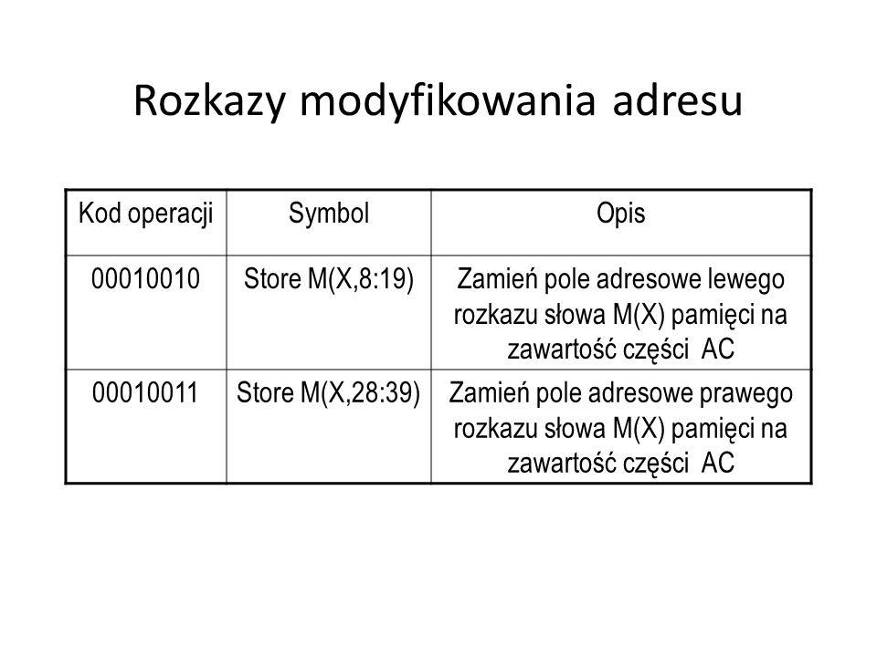 Rozkazy modyfikowania adresu Kod operacjiSymbolOpis 00010010Store M(X,8:19)Zamień pole adresowe lewego rozkazu słowa M(X) pamięci na zawartość części
