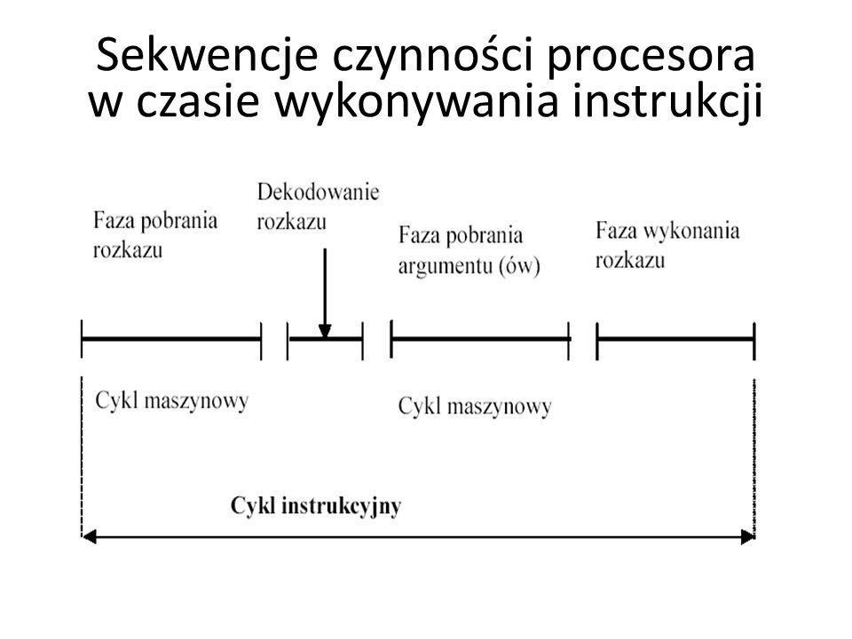 Sekwencje czynności procesora w czasie wykonywania instrukcji