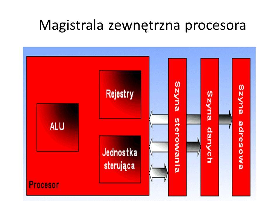 Magistrala zewnętrzna procesora