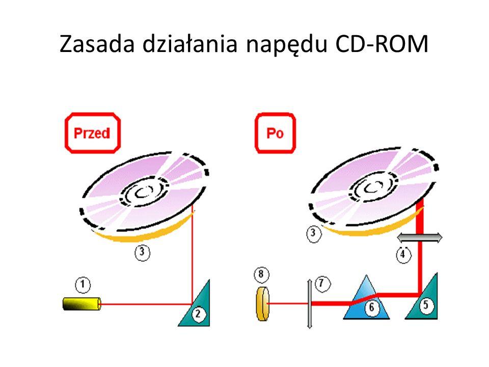Zasada działania napędu CD-ROM