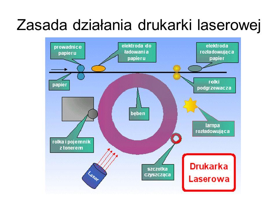 Zasada działania drukarki laserowej