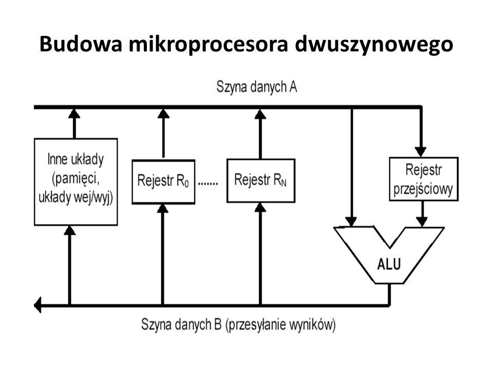 Budowa mikroprocesora dwuszynowego