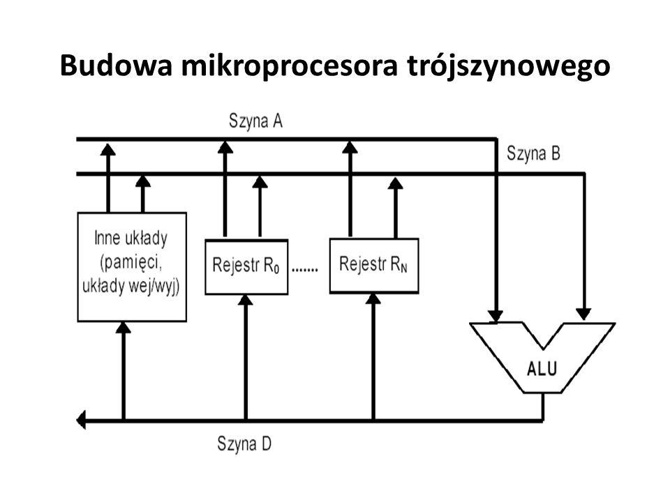 Budowa mikroprocesora trójszynowego