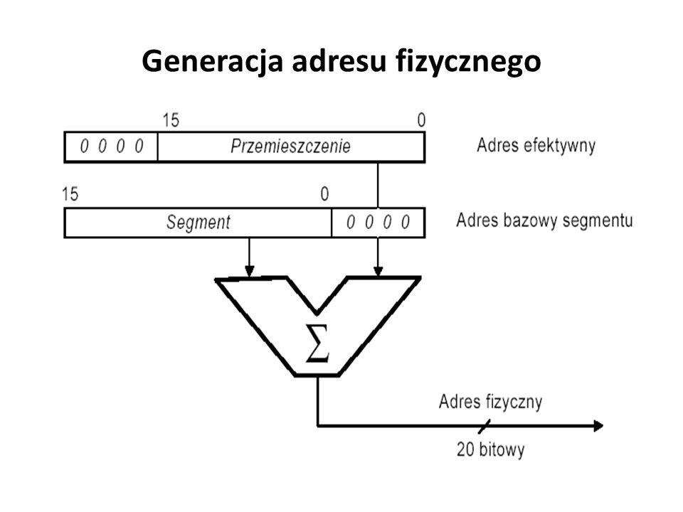 Generacja adresu fizycznego