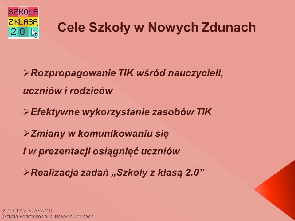 SZKOŁA Z KLASĄ 2.0 Szkoła Podstawowa w Nowych Zdunach Możliwość udziału w konkursach.