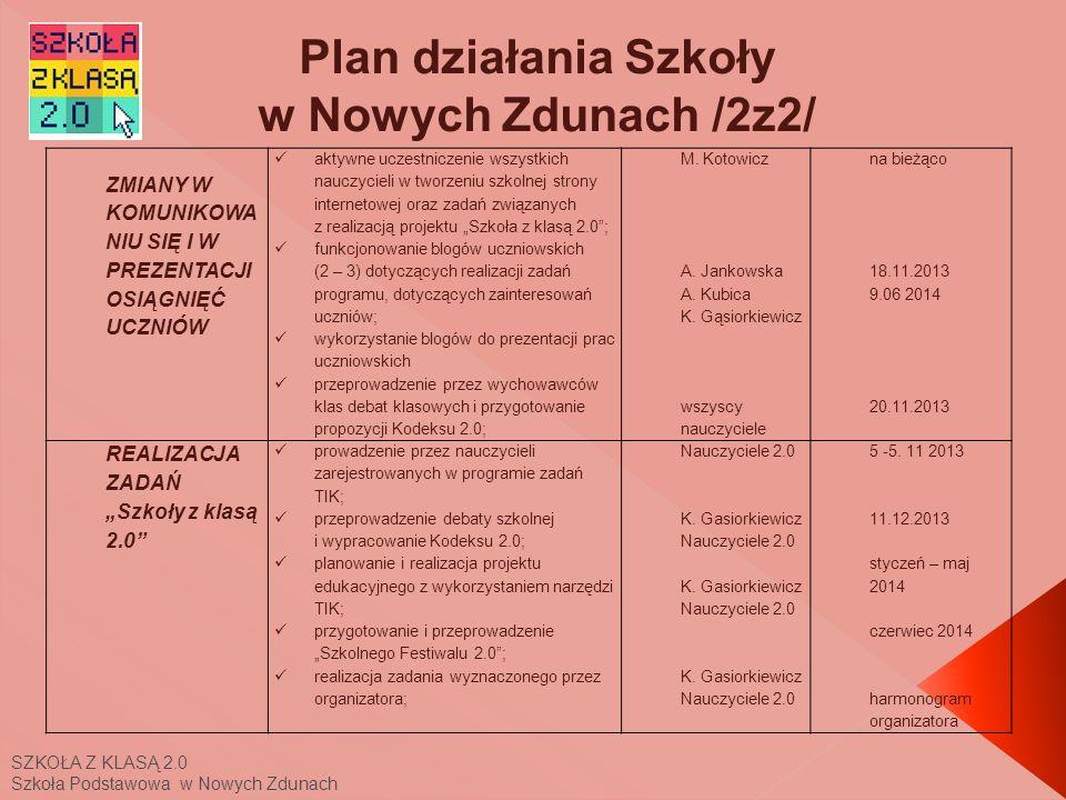 SZKOŁA Z KLASĄ 2.0 Szkoła Podstawowa w Nowych Zdunach Plan działania Szkoły w Nowych Zdunach /2z2/ ZMIANY W KOMUNIKOWA NIU SIĘ I W PREZENTACJI OSIĄGNIĘĆ UCZNIÓW aktywne uczestniczenie wszystkich nauczycieli w tworzeniu szkolnej strony internetowej oraz zadań związanych z realizacją projektu Szkoła z klasą 2.0; funkcjonowanie blogów uczniowskich (2 – 3) dotyczących realizacji zadań programu, dotyczących zainteresowań uczniów; wykorzystanie blogów do prezentacji prac uczniowskich przeprowadzenie przez wychowawców klas debat klasowych i przygotowanie propozycji Kodeksu 2.0; M.