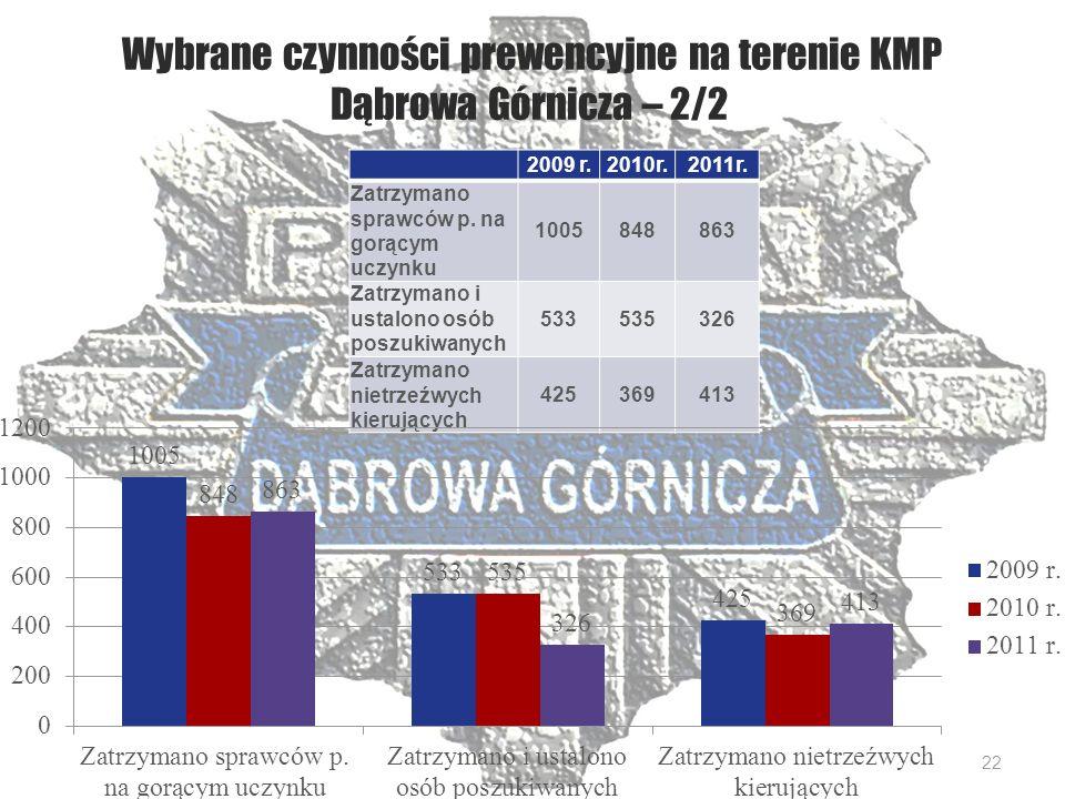 Wybrane czynności prewencyjne na terenie KMP Dąbrowa Górnicza – 2/2 2009 r.2010r.2011r.