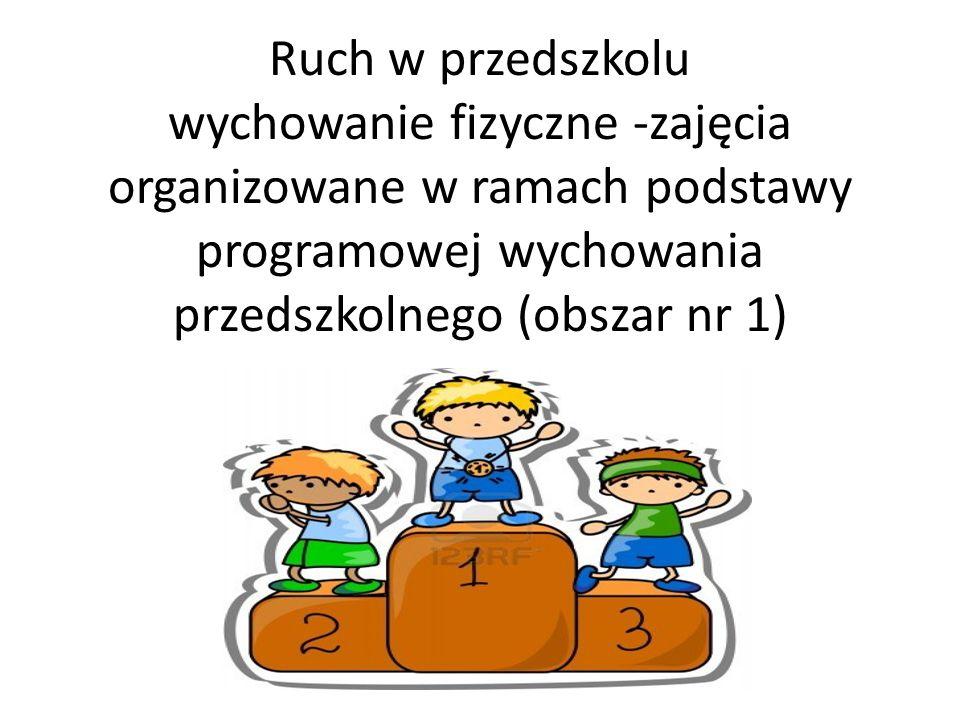 Fotorelacja- scenariusz 2 Ćwicz razem z nami – ćwiczenia gimnastyczne z wykorzystaniem gazet oraz lasek gimnastycznych.