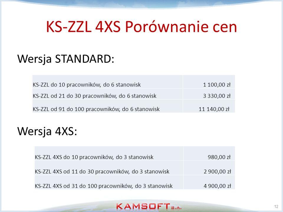 KS-ZZL 4XS Porównanie cen Wersja STANDARD: Wersja 4XS: 12 KS-ZZL do 10 pracowników, do 6 stanowisk 1 100,00 zł KS-ZZL od 21 do 30 pracowników, do 6 st