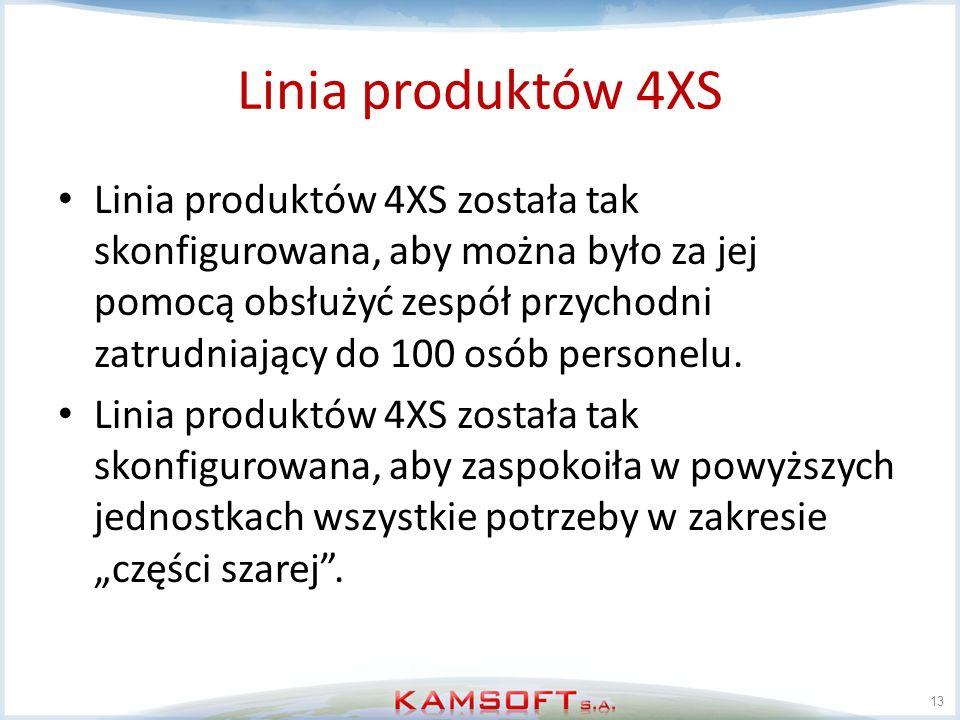 Linia produktów 4XS Linia produktów 4XS została tak skonfigurowana, aby można było za jej pomocą obsłużyć zespół przychodni zatrudniający do 100 osób