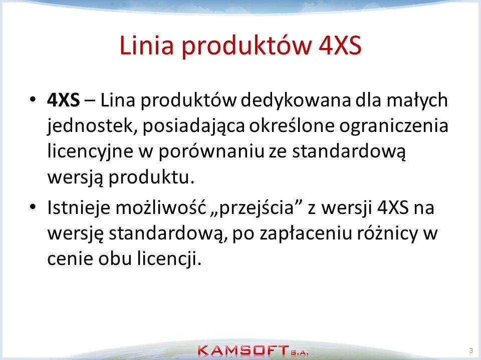 Linia produktów 4XS 4XS – Lina produktów dedykowana dla małych jednostek, posiadająca określone ograniczenia licencyjne w porównaniu ze standardową we