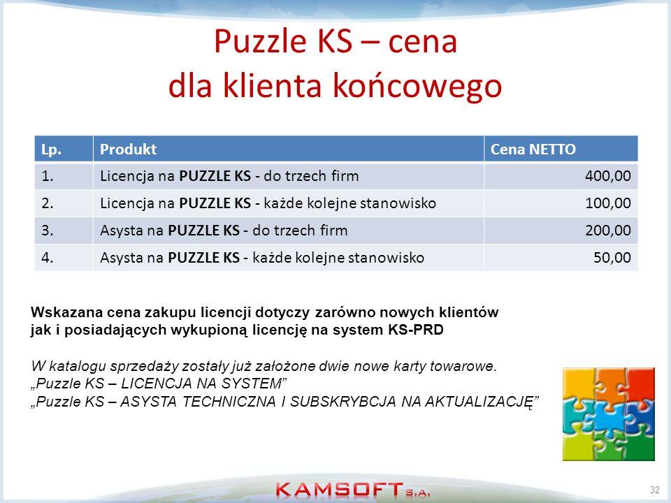 Puzzle KS – cena dla klienta końcowego Lp.ProduktCena NETTO 1.Licencja na PUZZLE KS - do trzech firm400,00 2.Licencja na PUZZLE KS - każde kolejne sta