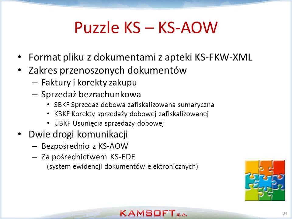 Puzzle KS – KS-AOW Format pliku z dokumentami z apteki KS-FKW-XML Zakres przenoszonych dokumentów – Faktury i korekty zakupu – Sprzedaż bezrachunkowa