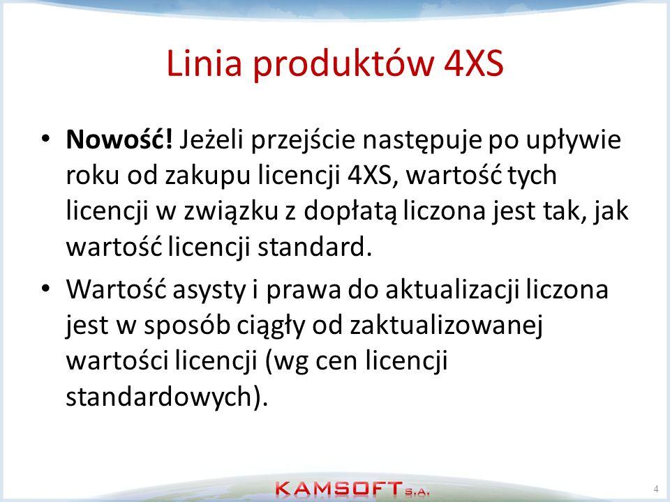 Linia produktów 4XS Nowość! Jeżeli przejście następuje po upływie roku od zakupu licencji 4XS, wartość tych licencji w związku z dopłatą liczona jest