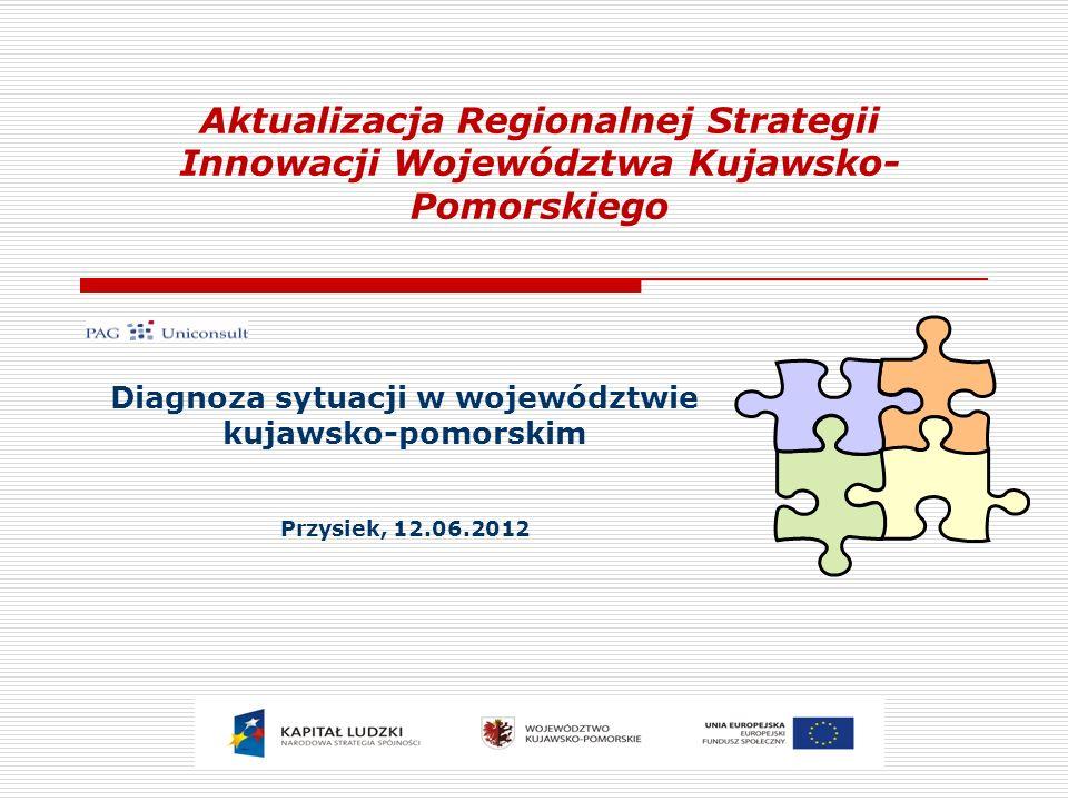 Jednostki otoczenia biznesu 22 Zdecydowana większość firm należy do sektora MŚP – generują wyższy przychód i zatrudniają więcej osób niż średnio w Polsce.