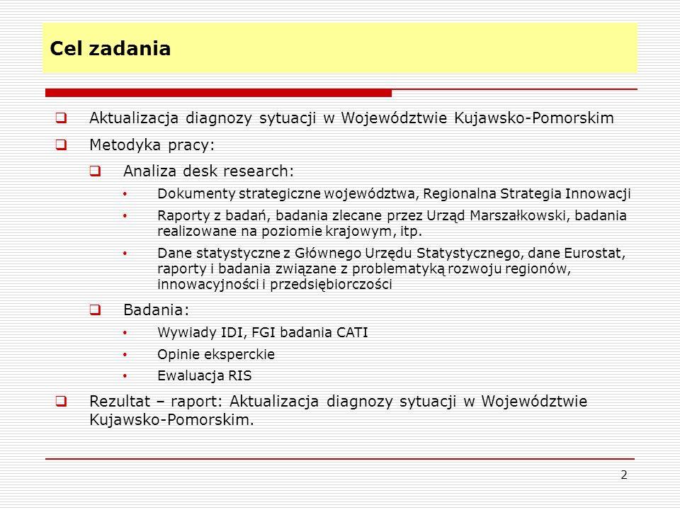 Cel zadania 2 Aktualizacja diagnozy sytuacji w Województwie Kujawsko-Pomorskim Metodyka pracy: Analiza desk research: Dokumenty strategiczne województ