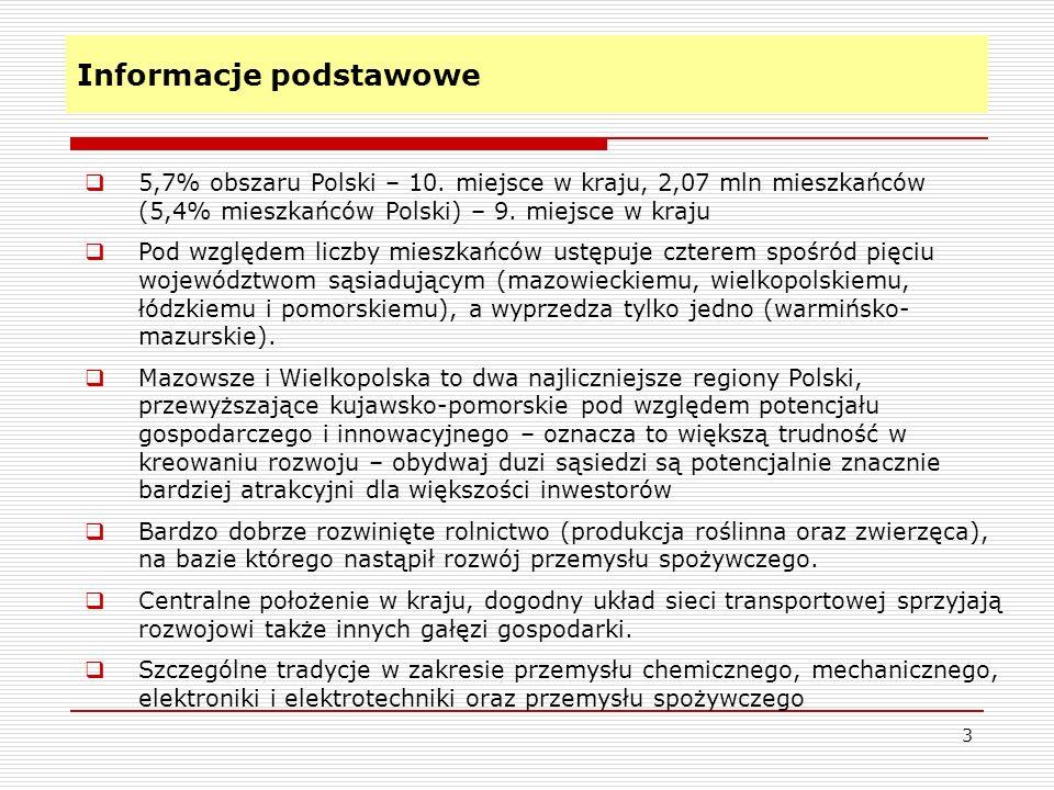 Informacje podstawowe 3 5,7% obszaru Polski – 10. miejsce w kraju, 2,07 mln mieszkańców (5,4% mieszkańców Polski) – 9. miejsce w kraju Pod względem li