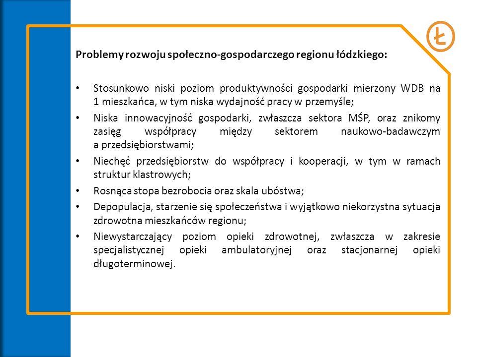Problemy rozwoju społeczno-gospodarczego regionu łódzkiego: Stosunkowo niski poziom produktywności gospodarki mierzony WDB na 1 mieszkańca, w tym nisk