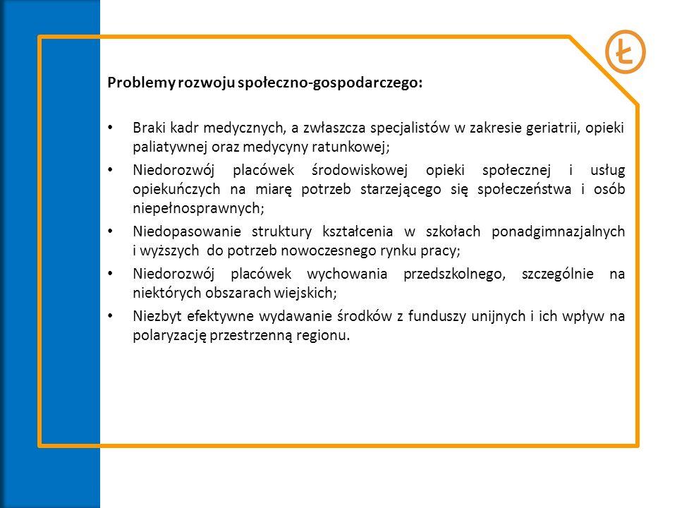 Problemy rozwoju społeczno-gospodarczego: Braki kadr medycznych, a zwłaszcza specjalistów w zakresie geriatrii, opieki paliatywnej oraz medycyny ratun