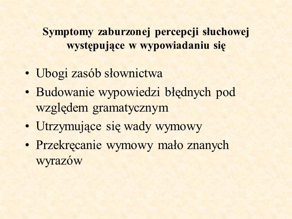 Symptomy zaburzonej percepcji słuchowej w czytaniu: U młodszych dzieci długo utrzymujące się literowanie utrudniające syntezę sylabową i wyrazową Przekręcanie wyrazów, zmienianie lub opuszczanie pojedynczych głosek, sylab Pomijanie części lub całych wyrazów Dodawanie innych, podobnie brzmiących części lub całych wyrazów Zastępowanie wyrazów słowami zbliżonymi artykulacyjnie Mylenie znaczenia wyrazów o podobnym brzmieniu Zaburzona intonacja i akcent zdaniowy, nierytmiczne czytanie Bardzo spowolnione tempo czytania Częste trudności w zrozumieniu przeczytanych treści