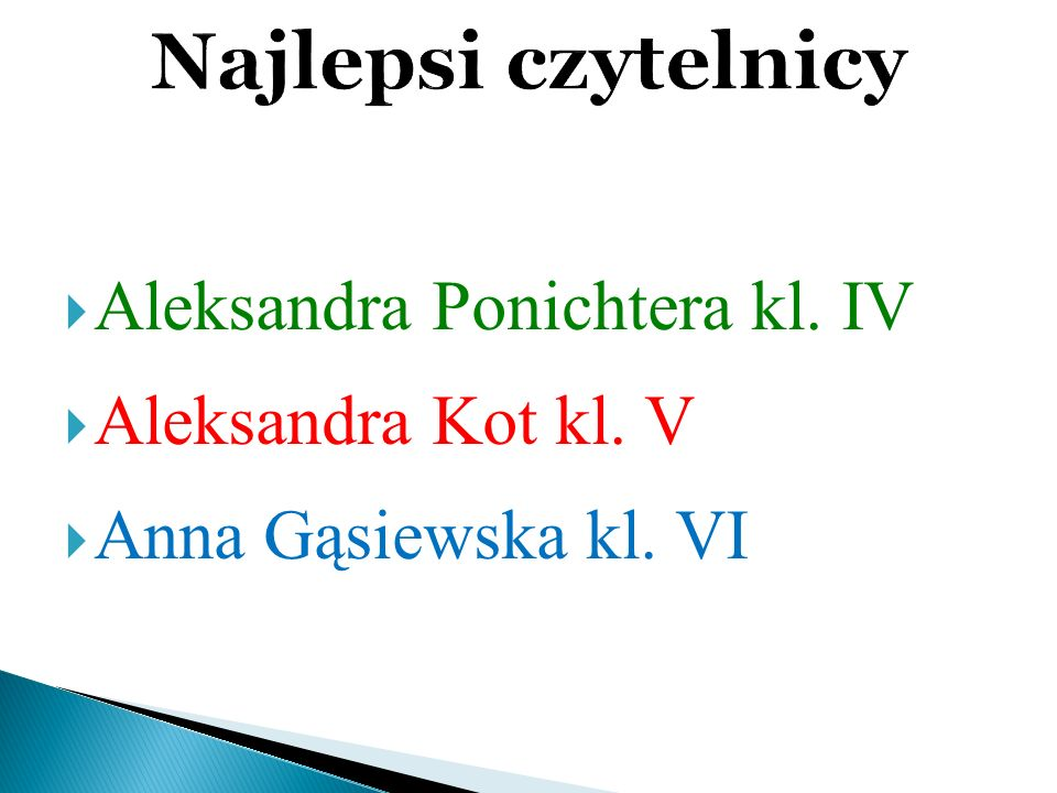 Aleksandra Ponichtera kl. IV Aleksandra Kot kl. V Anna Gąsiewska kl. VI