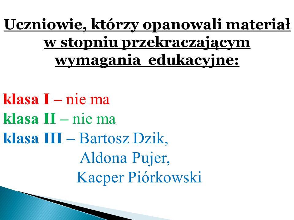 Uczniowie, którzy opanowali materiał w stopniu przekraczającym wymagania edukacyjne: klasa I – nie ma klasa II – nie ma klasa III – Bartosz Dzik, Aldona Pujer, Kacper Piórkowski