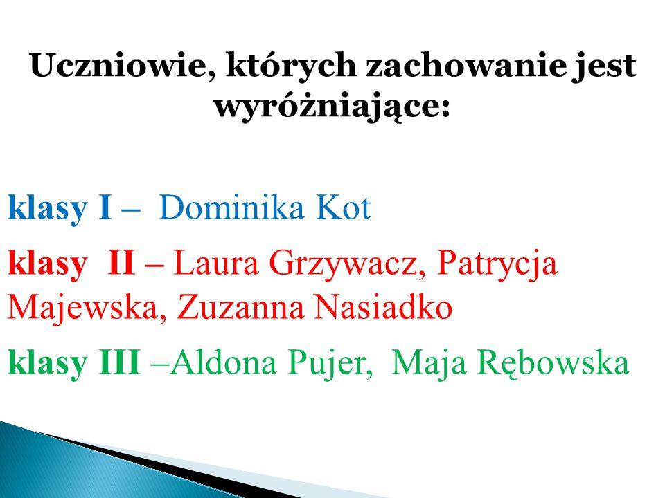 Uczniowie, których zachowanie jest wyróżniające: klasy I – Dominika Kot klasy II – Laura Grzywacz, Patrycja Majewska, Zuzanna Nasiadko klasy III –Aldo