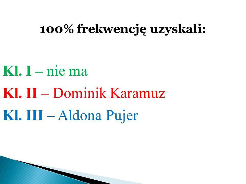 100% frekwencję uzyskali: Kl. I – nie ma Kl. II – Dominik Karamuz Kl. III – Aldona Pujer