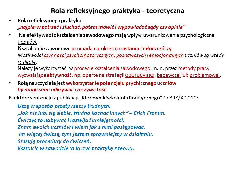 Rola refleksyjnego praktyka - teoretyczna Rola refleksyjnego praktyka:najpierw patrzeć i słuchać, potem mówić i wypowiadać sądy czy opinie Na efektywn