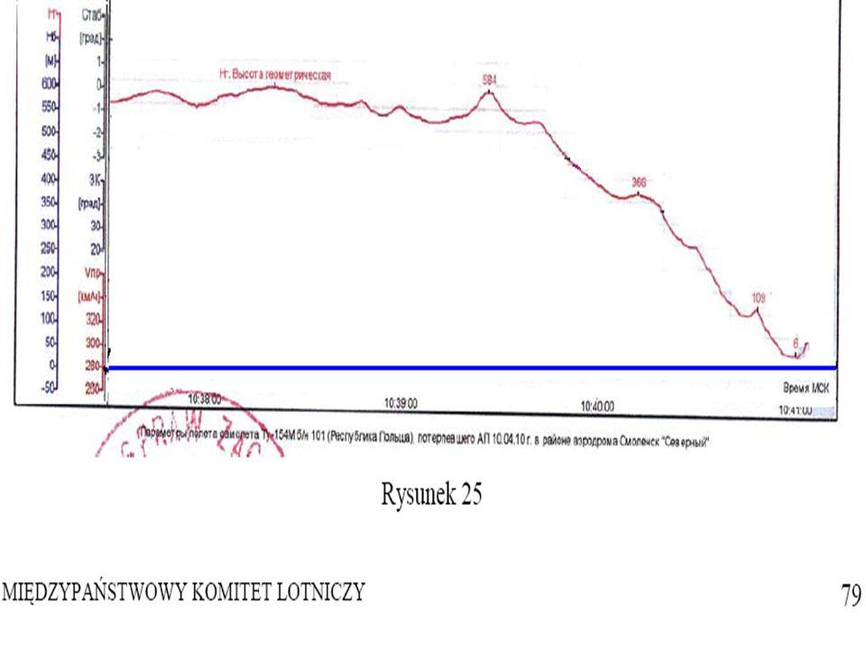 Wbrew tezie MAK, kapitan Arkadiusz Protasiuk nie chciał lądować w Smoleńsku