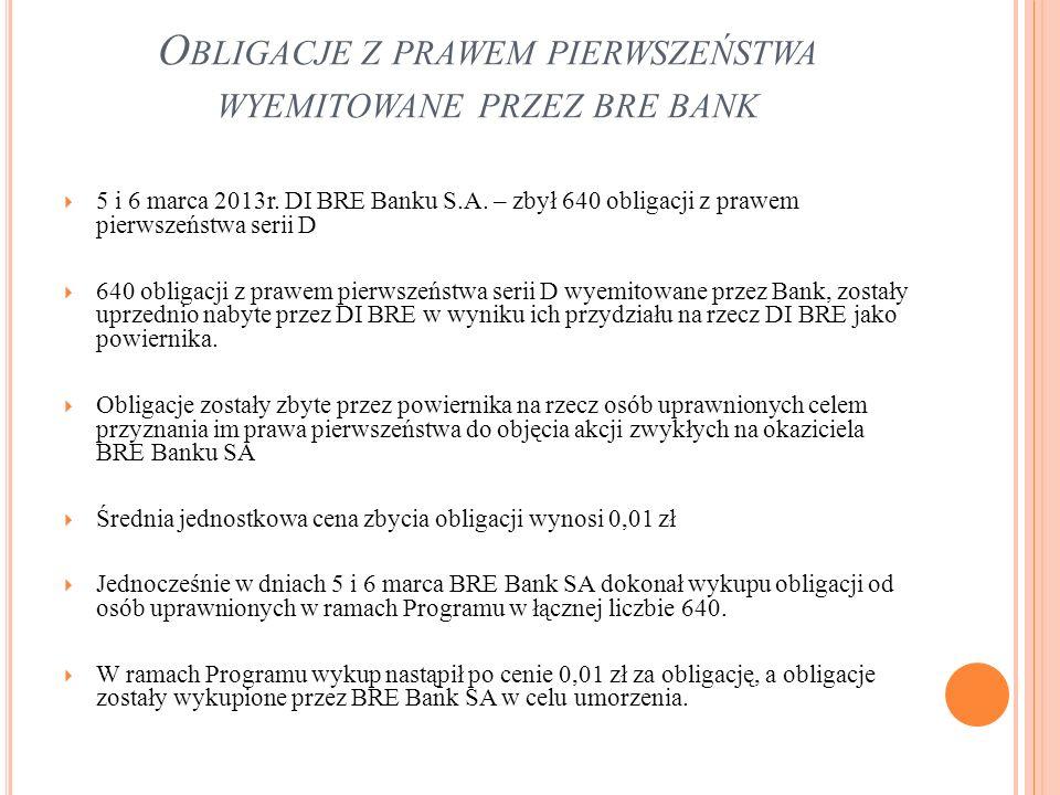 O BLIGACJE Z PRAWEM PIERWSZEŃSTWA WYEMITOWANE PRZEZ BRE BANK 5 i 6 marca 2013r. DI BRE Banku S.A. – zbył 640 obligacji z prawem pierwszeństwa serii D
