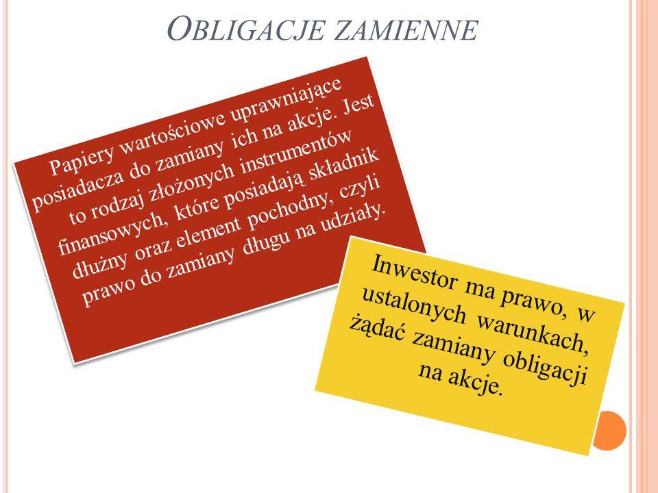 O BLIGACJE ZAMIENNE Papiery wartościowe uprawniające posiadacza do zamiany ich na akcje. Jest to rodzaj złożonych instrumentów finansowych, które posi