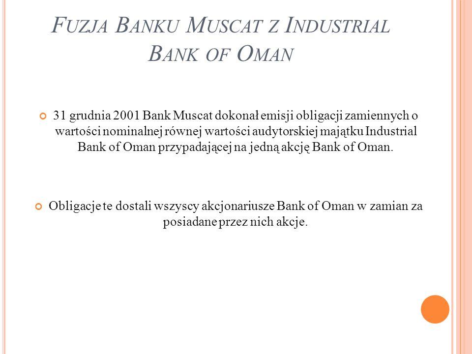 F UZJA B ANKU M USCAT Z I NDUSTRIAL B ANK OF O MAN 31 grudnia 2001 Bank Muscat dokonał emisji obligacji zamiennych o wartości nominalnej równej wartoś