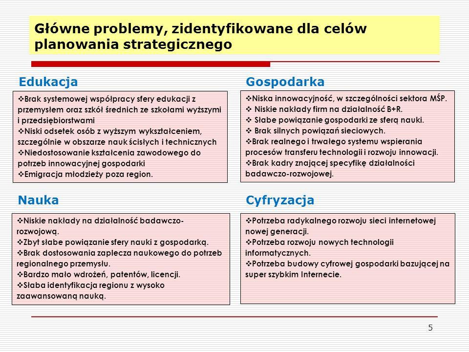 Główne problemy, zidentyfikowane dla celów planowania strategicznego 5 Niskie nakłady na działalność badawczo- rozwojową. Zbyt słabe powiązanie sfery