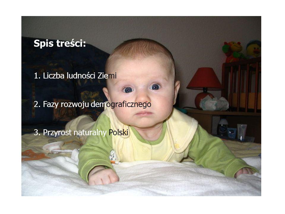 Spis treści: 1. Liczba ludności Ziemi 2. Fazy rozwoju demograficznego 3. Przyrost naturalny Polski