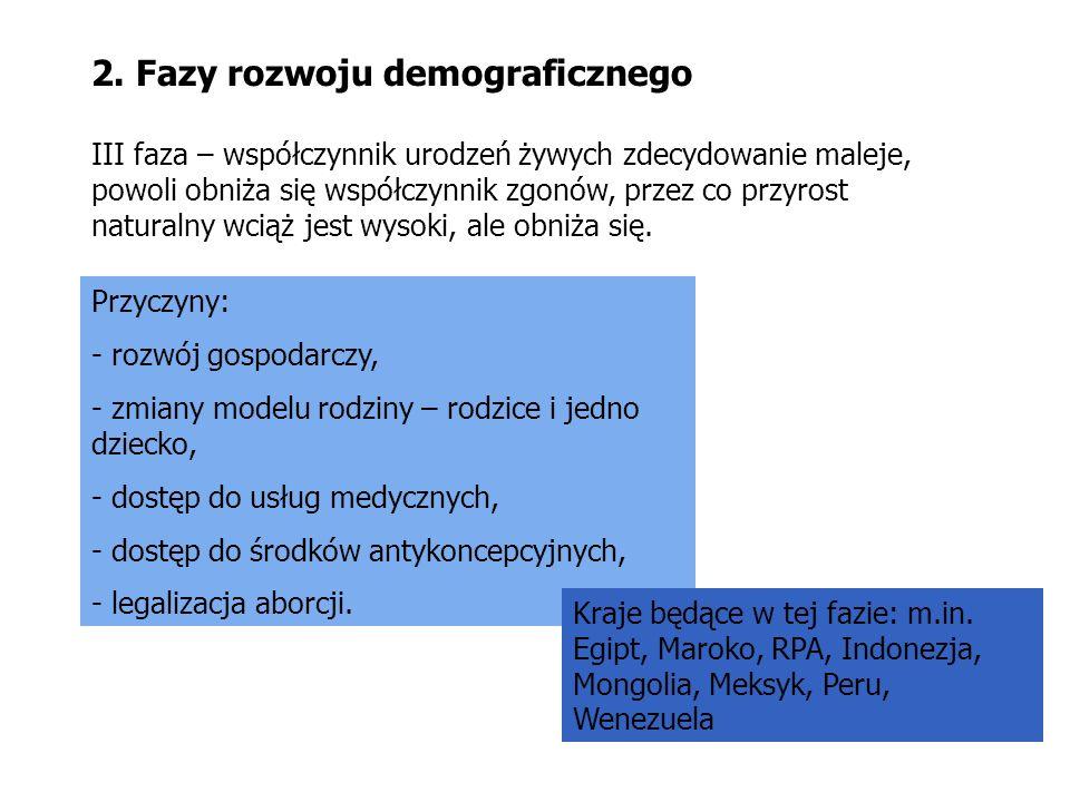 Przyczyny: - rozwój gospodarczy, - zmiany modelu rodziny – rodzice i jedno dziecko, - dostęp do usług medycznych, - dostęp do środków antykoncepcyjnyc