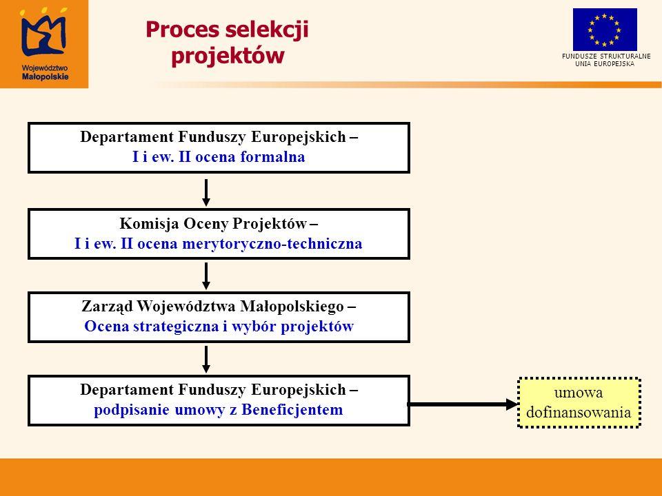 Proces selekcji projektów Departament Funduszy Europejskich – I i ew.