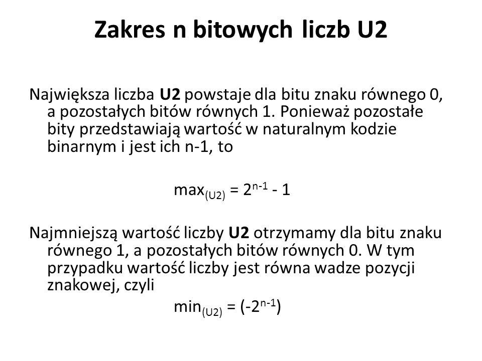 Zakres n bitowych liczb U2 Największa liczba U2 powstaje dla bitu znaku równego 0, a pozostałych bitów równych 1.