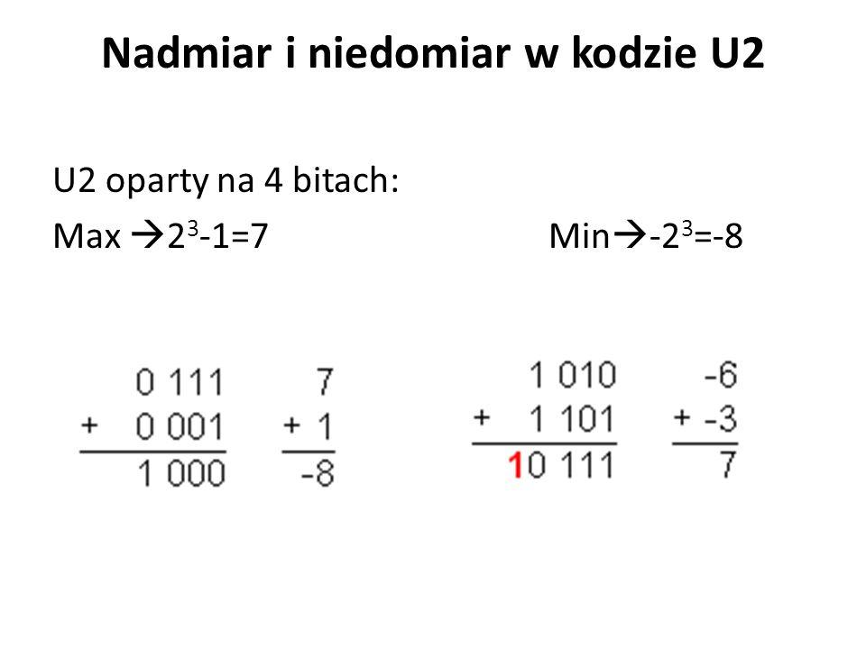 Nadmiar i niedomiar w kodzie U2 U2 oparty na 4 bitach: Max 2 3 -1=7 Min -2 3 =-8