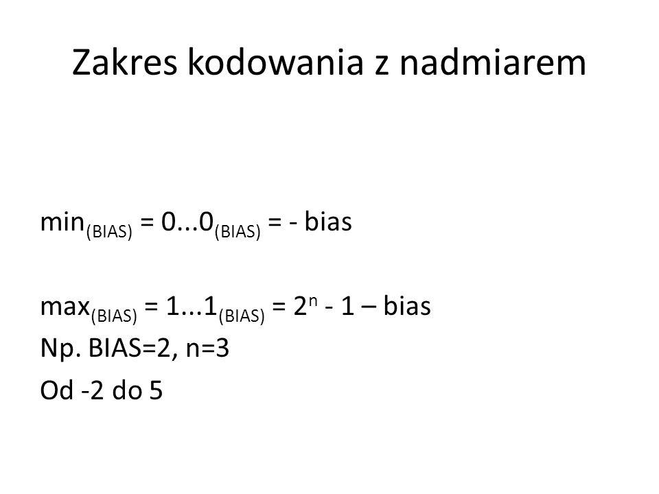 Zakres kodowania z nadmiarem min (BIAS) = 0...0 (BIAS) = - bias max (BIAS) = 1...1 (BIAS) = 2 n - 1 – bias Np.