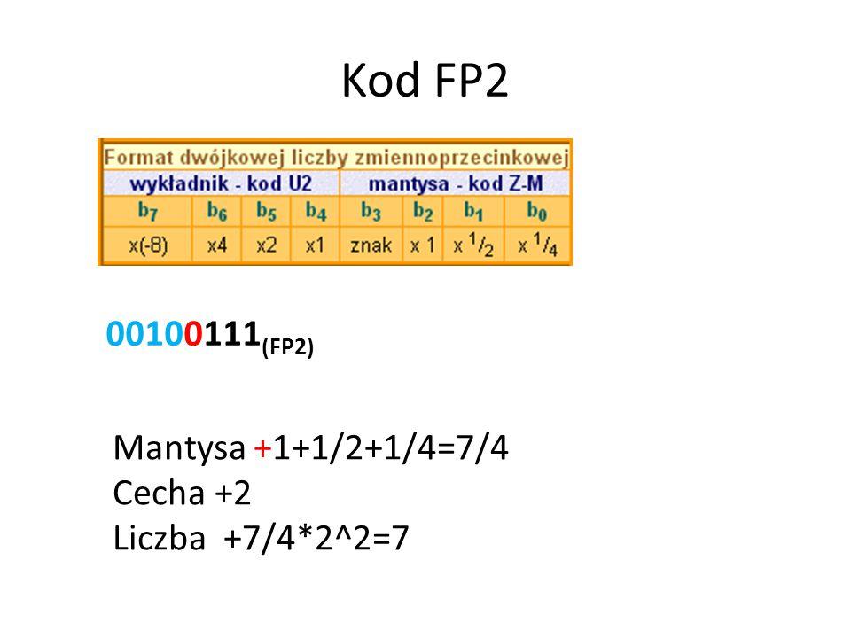 Kod FP2 00100111 (FP2) Mantysa +1+1/2+1/4=7/4 Cecha +2 Liczba +7/4*2^2=7