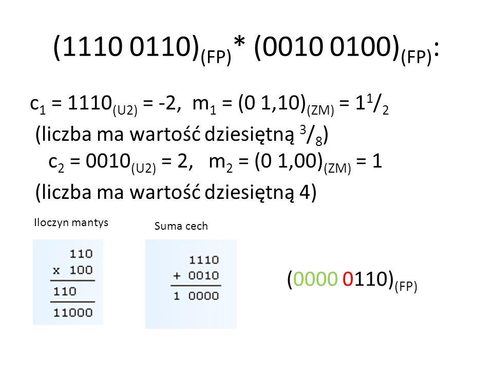 (1110 0110) (FP) * (0010 0100) (FP) : c 1 = 1110 (U2) = -2, m 1 = (0 1,10) (ZM) = 1 1 / 2 (liczba ma wartość dziesiętną 3 / 8 ) c 2 = 0010 (U2) = 2, m 2 = (0 1,00) (ZM) = 1 (liczba ma wartość dziesiętną 4) Iloczyn mantys Suma cech (0000 0110) (FP)