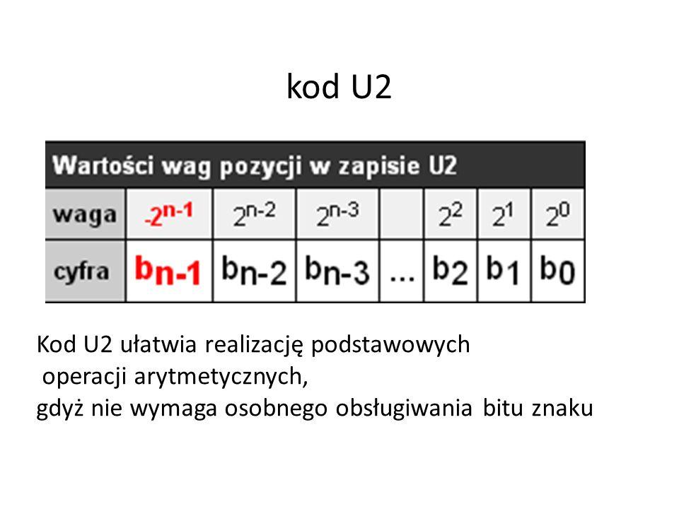 kod U2 Kod U2 ułatwia realizację podstawowych operacji arytmetycznych, gdyż nie wymaga osobnego obsługiwania bitu znaku