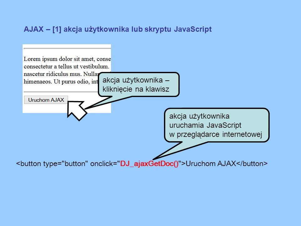 AJAX – [1] akcja użytkownika lub skryptu JavaScript akcja użytkownika – kliknięcie na klawisz Uruchom AJAX akcja użytkownika uruchamia JavaScript w przeglądarce internetowej