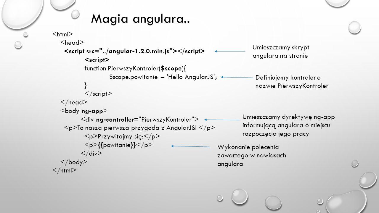 function PierwszyKontroler($scope){ $scope.powitanie = 'Hello AngularJS'; } To nasza pierwsza przygoda z AngularJS! Przywitajmy się: {{powitanie}} Mag