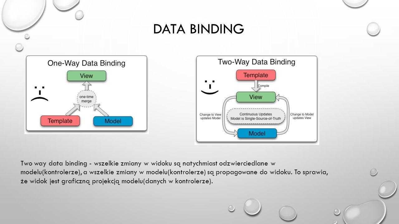 DATA BINDING Two way data binding - wszelkie zmiany w widoku są natychmiast odzwierciedlane w modelu(kontrolerze), a wszelkie zmiany w modelu(kontrole